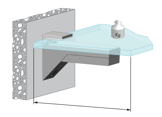 KALABRONE - Podpórka półki